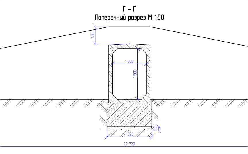 Схема засыпки для прямоугольной трубы