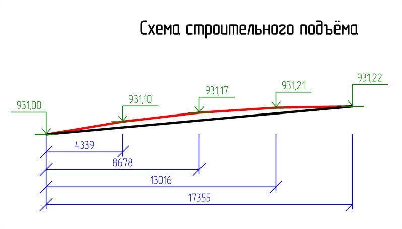 Схема строительного подъёма