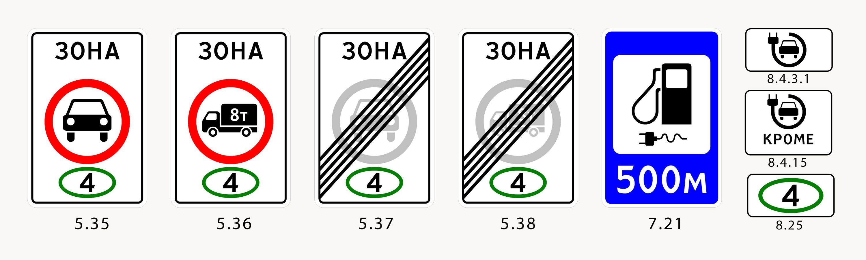 Экологические дорожные знаки: 5.35, 5.36, 5.37, 5.38, 7.21, и таблички: 8.4.3.1, 8.4.15, 8.25