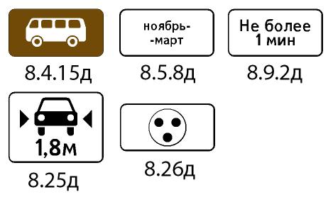 Новые таблички ПНСТ 247–2017