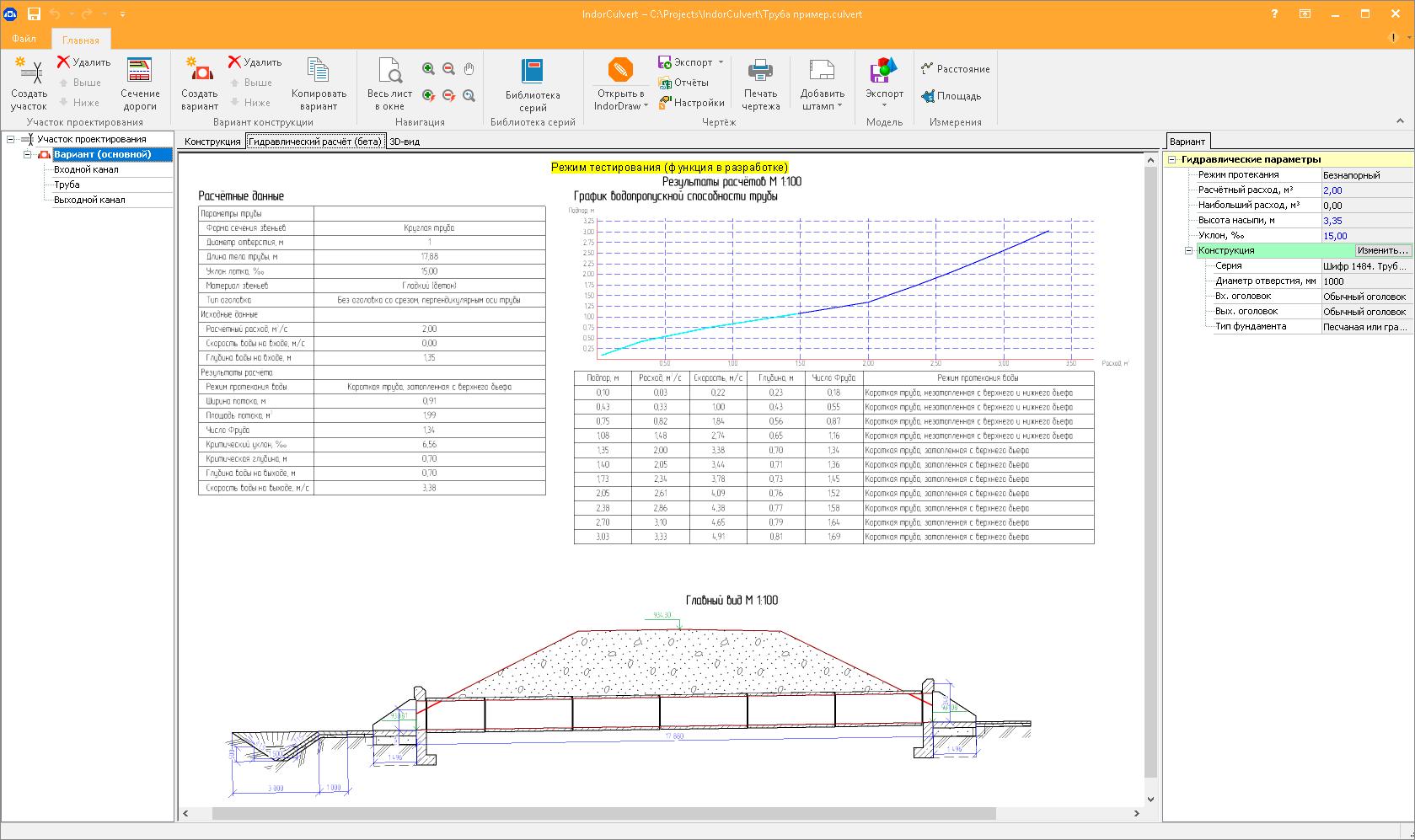 Гидравлический расчёт в IndorCulvert в режиме тестирования