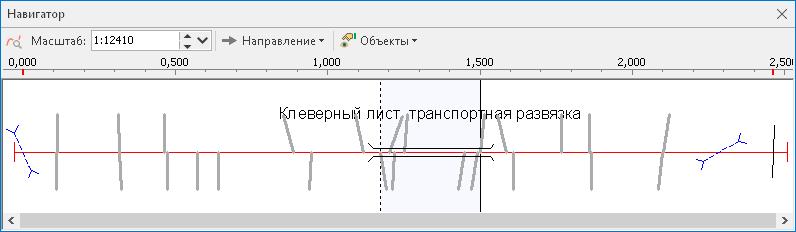 Окно линейной навигации