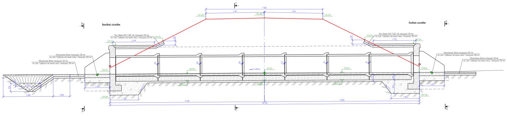Продольный разрез трубы, спроектированной по Б3.008.1–3.12, в программе IndorCulvert