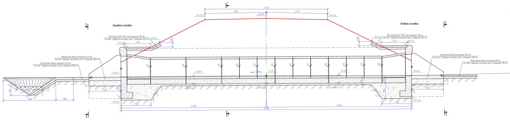 Продольный разрез трубы, спроектированной по 3.501–59, в программе IndorCulvert